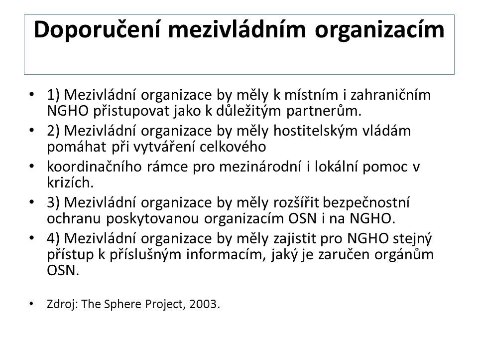 Doporučení mezivládním organizacím • 1) Mezivládní organizace by měly k místním i zahraničním NGHO přistupovat jako k důležitým partnerům.