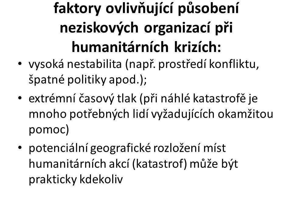 faktory faktory ovlivňující působení neziskových organizací při humanitárních krizích: • vysoká nestabilita (např.