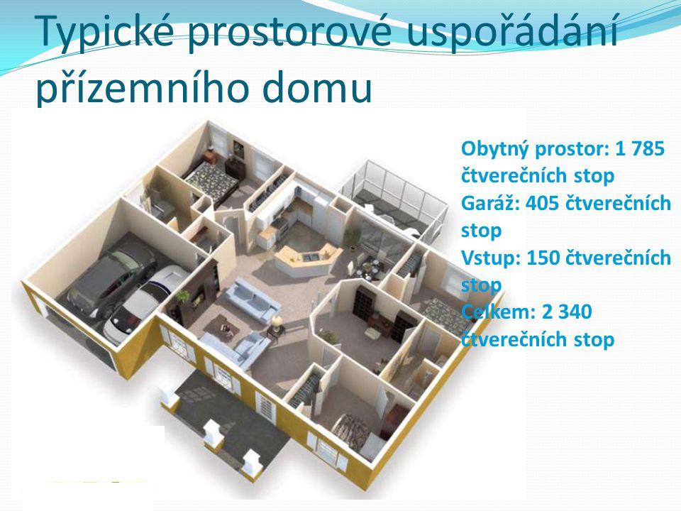 Typické prostorové uspořádání přízemního domu Obytný prostor: 1 785 čtverečních stop Garáž: 405 čtverečních stop Vstup: 150 čtverečních stop Celkem: 2