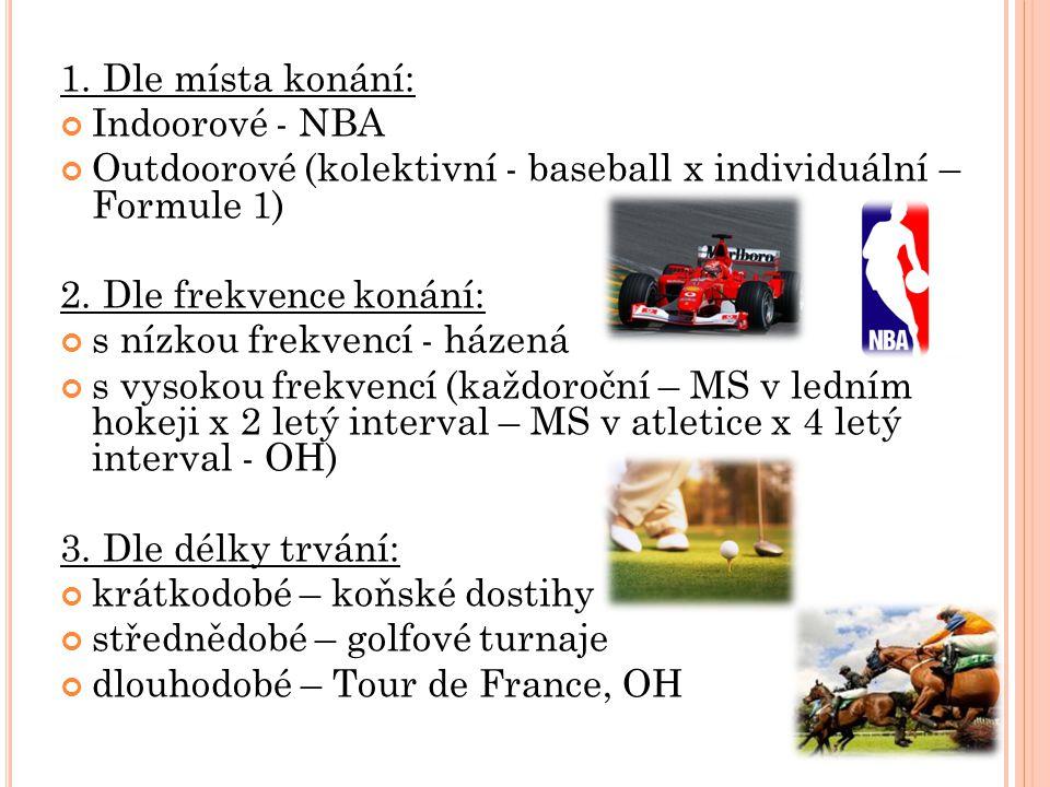 1. Dle místa konání: Indoorové - NBA Outdoorové (kolektivní - baseball x individuální – Formule 1) 2. Dle frekvence konání: s nízkou frekvencí - házen
