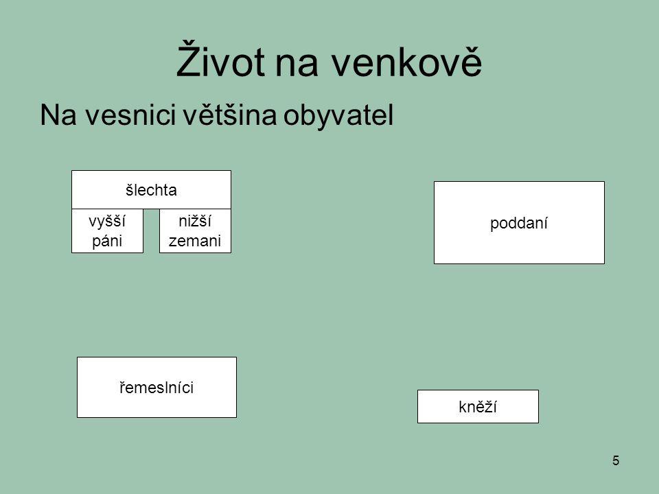 Sídla šlechty TVRZ HRAD OpálkaČachrov ŠvihovRabí Jak seřadíme? 6