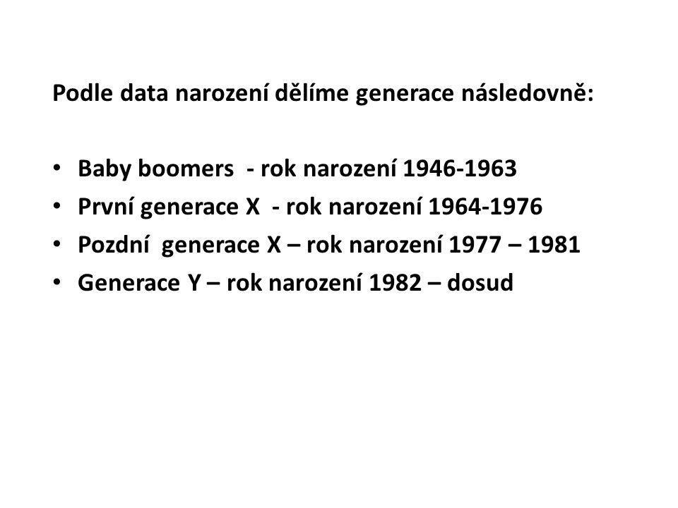 Podle data narození dělíme generace následovně: • Baby boomers - rok narození 1946-1963 • První generace X - rok narození 1964-1976 • Pozdní generace X – rok narození 1977 – 1981 • Generace Y – rok narození 1982 – dosud