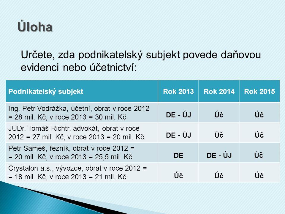 Určete, zda podnikatelský subjekt povede daňovou evidenci nebo účetnictví: Podnikatelský subjektRok 2013Rok 2014Rok 2015 Ing.