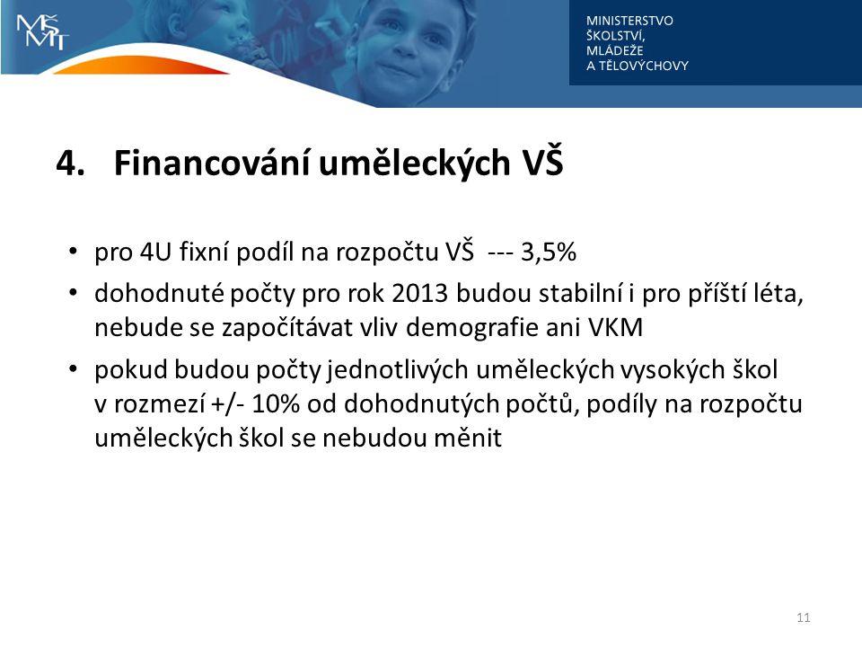 • pro 4U fixní podíl na rozpočtu VŠ --- 3,5% • dohodnuté počty pro rok 2013 budou stabilní i pro příští léta, nebude se započítávat vliv demografie an