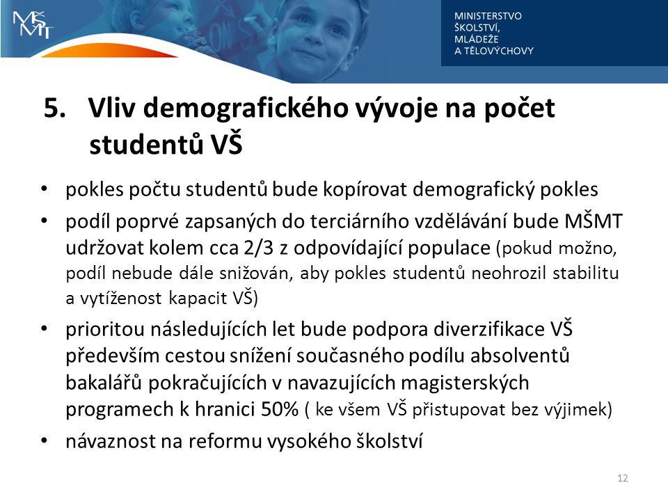 5. Vliv demografického vývoje na počet studentů VŠ • pokles počtu studentů bude kopírovat demografický pokles • podíl poprvé zapsaných do terciárního