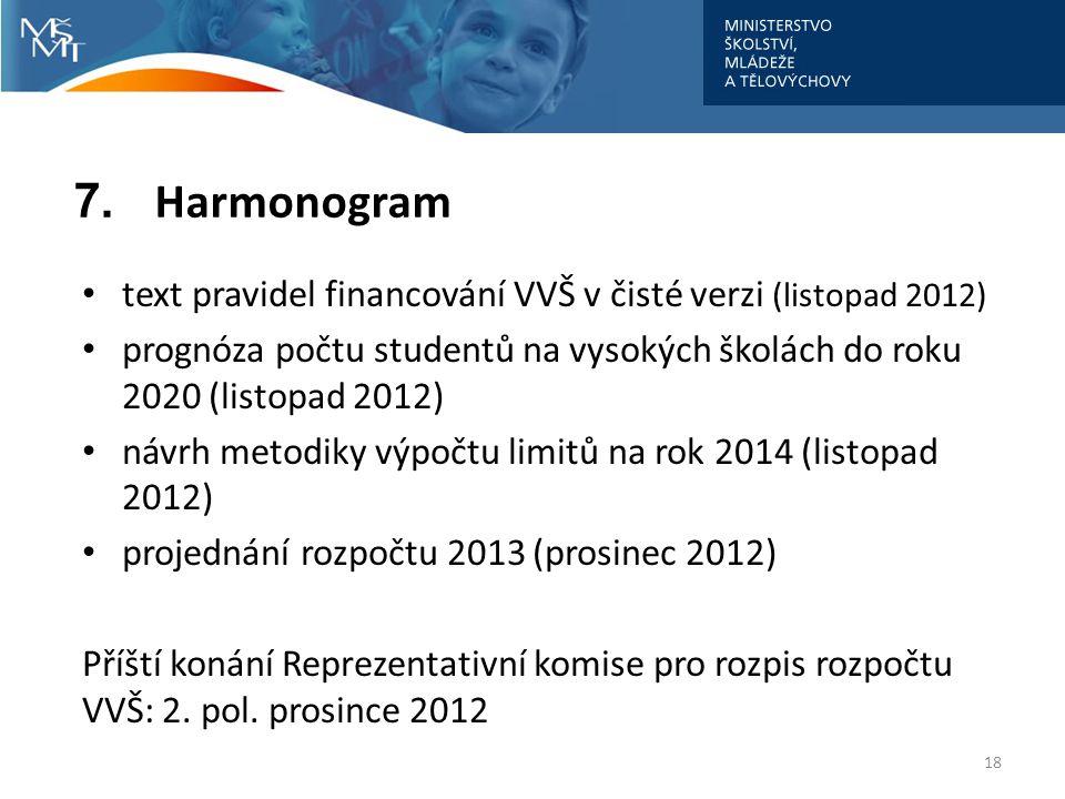 7. Harmonogram • text pravidel financování VVŠ v čisté verzi (listopad 2012) • prognóza počtu studentů na vysokých školách do roku 2020 (listopad 2012