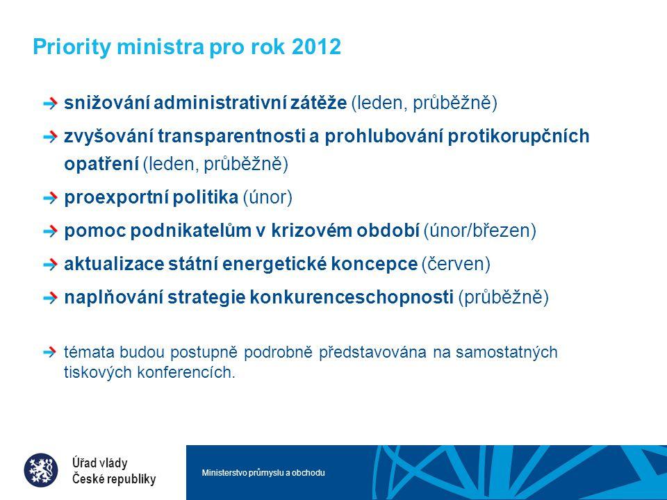 Ministerstvo průmyslu a obchodu Priority ministra pro rok 2012 snižování administrativní zátěže (leden, průběžně) zvyšování transparentnosti a prohlubování protikorupčních opatření (leden, průběžně) proexportní politika (únor) pomoc podnikatelům v krizovém období (únor/březen) aktualizace státní energetické koncepce (červen) naplňování strategie konkurenceschopnosti (průběžně) témata budou postupně podrobně představována na samostatných tiskových konferencích.