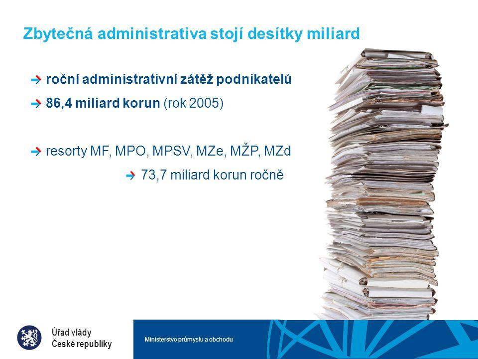 Ministerstvo průmyslu a obchodu Úřad vlády České republiky Zbytečná administrativa stojí desítky miliard roční administrativní zátěž podnikatelů 86,4 miliard korun (rok 2005) resorty MF, MPO, MPSV, MZe, MŽP, MZd 73,7 miliard korun ročně