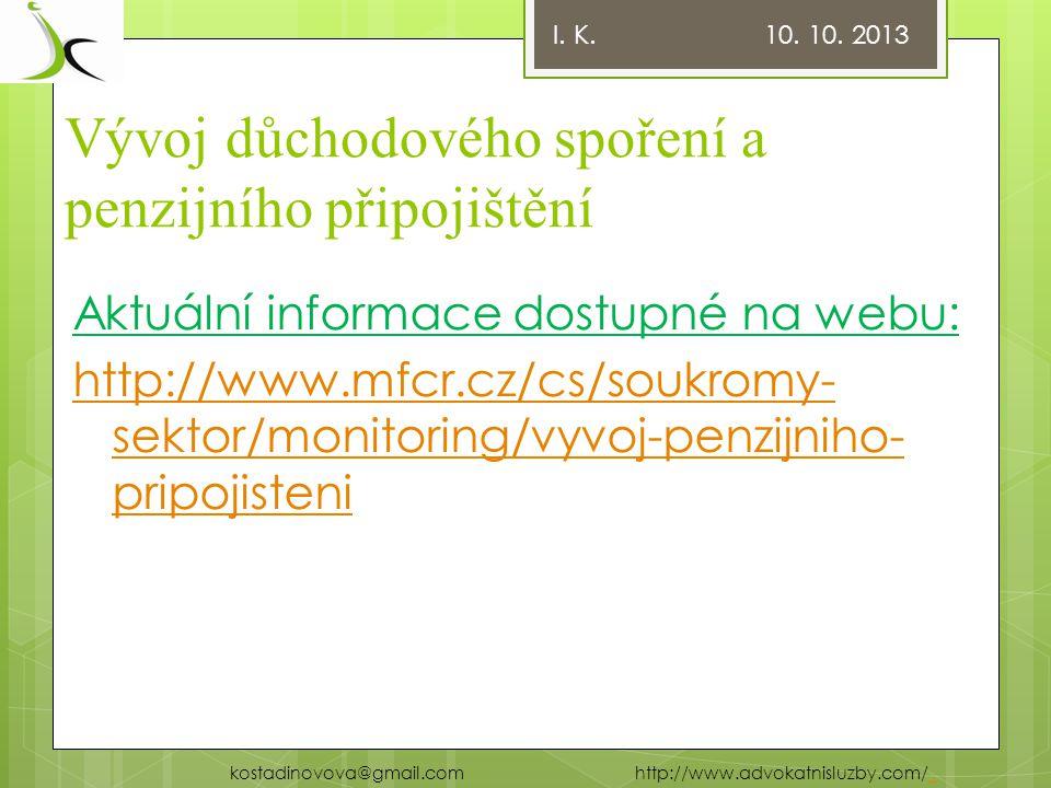 Vývoj důchodového spoření a penzijního připojištění Aktuální informace dostupné na webu: http://www.mfcr.cz/cs/soukromy- sektor/monitoring/vyvoj-penzijniho- pripojisteni I.