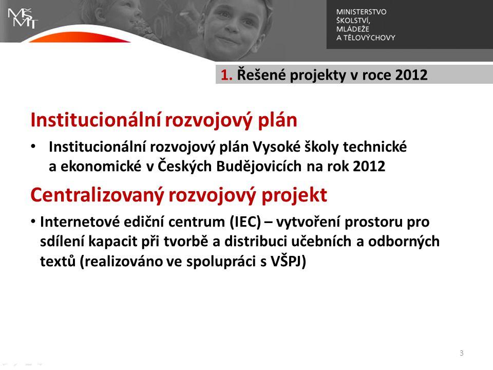 Institucionální rozvojový plán • Institucionální rozvojový plán Vysoké školy technické a ekonomické v Českých Budějovicích na rok 2012 Centralizovaný
