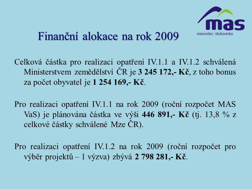 Finanční alokace na rok 2009 Celková částka pro realizaci opatření IV.1.1 a IV.1.2 schválená Ministerstvem zemědělství ČR je 3 245 172,- Kč, z toho bo