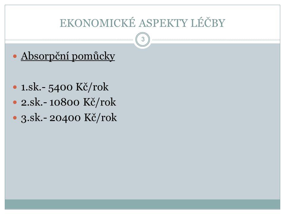 EKONOMICKÉ ASPEKTY LÉČBY 3  Absorpční pomůcky  1.sk.- 5400 Kč/rok  2.sk.- 10800 Kč/rok  3.sk.- 20400 Kč/rok