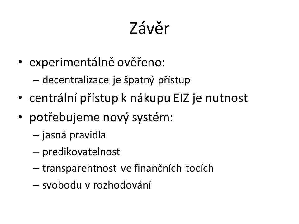 Závěr • experimentálně ověřeno: – decentralizace je špatný přístup • centrální přístup k nákupu EIZ je nutnost • potřebujeme nový systém: – jasná pravidla – predikovatelnost – transparentnost ve finančních tocích – svobodu v rozhodování