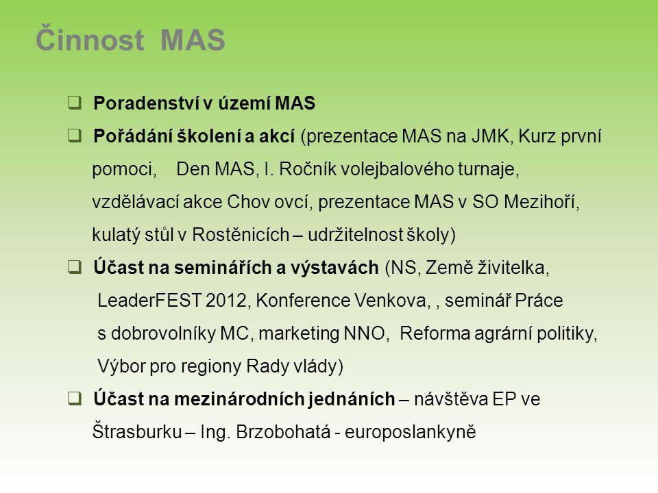  Poradenství v území MAS  Pořádání školení a akcí (prezentace MAS na JMK, Kurz první pomoci, Den MAS, I.