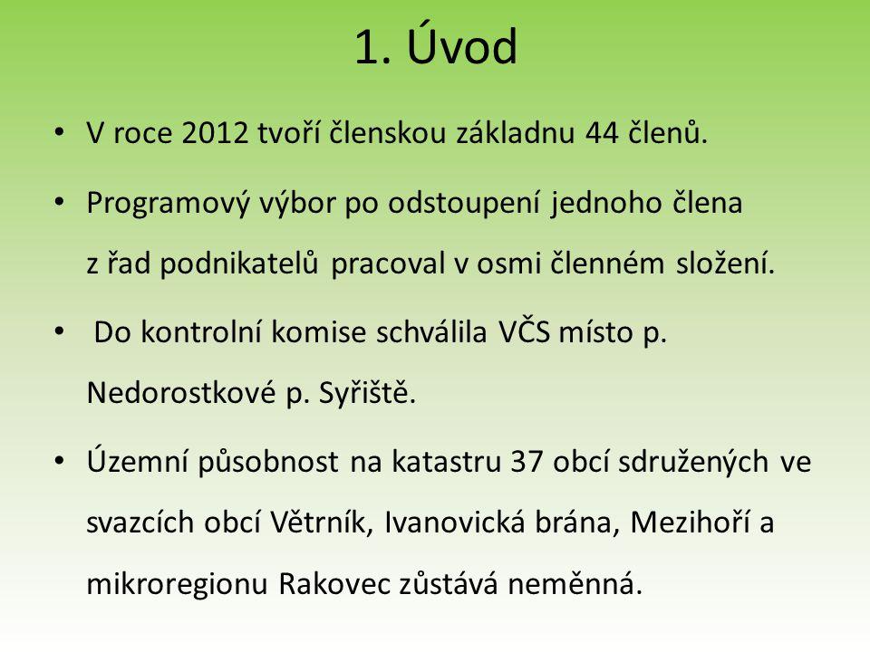 1. Úvod • V roce 2012 tvoří členskou základnu 44 členů.