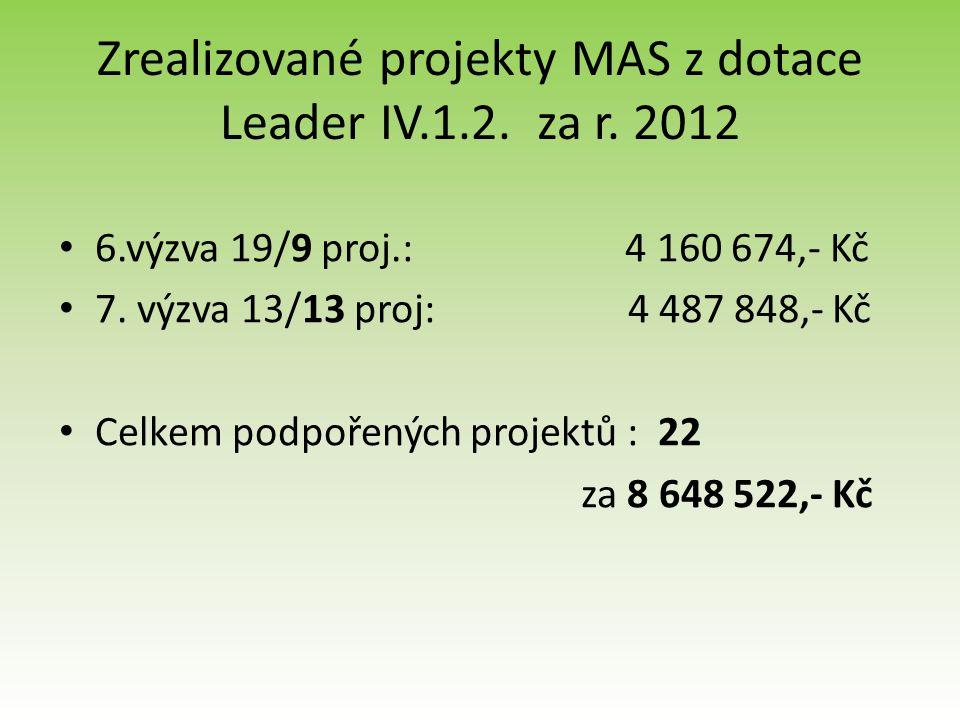 Zrealizované projekty MAS z dotace Leader IV.1.2. za r.