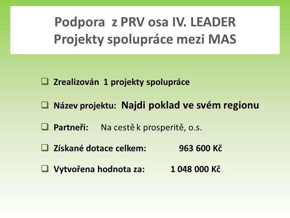  Zrealizován 1 projekty spolupráce  Název projektu: Najdi poklad ve svém regionu  Partneři: Na cestě k prosperitě, o.s.
