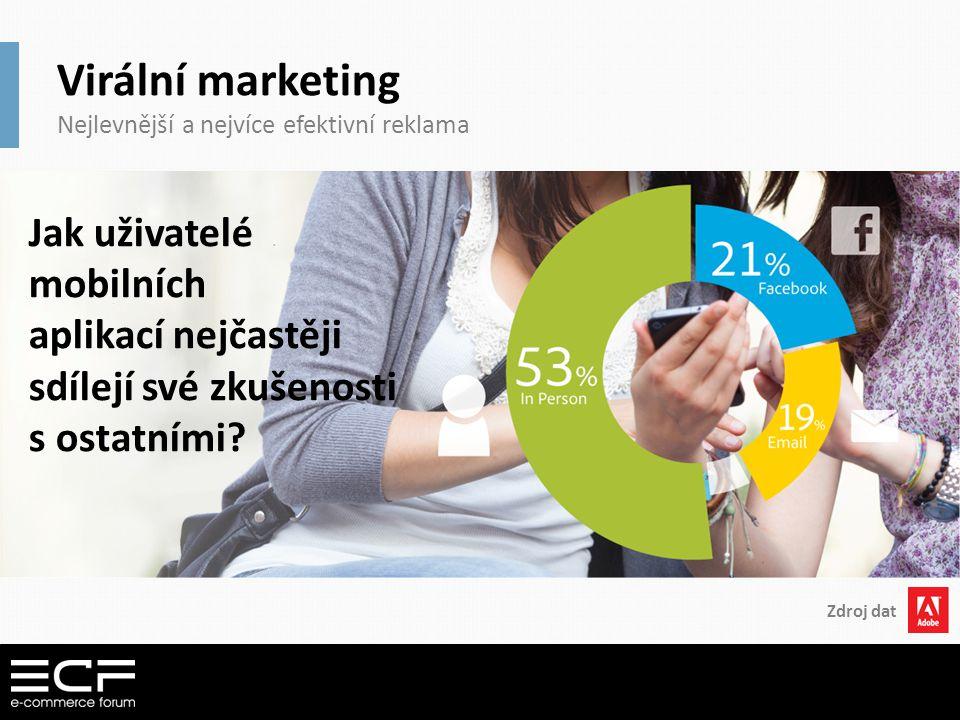 Virální marketing Nejlevnější a nejvíce efektivní reklama Jak uživatelé mobilních aplikací nejčastěji sdílejí své zkušenosti s ostatními? Zdroj dat
