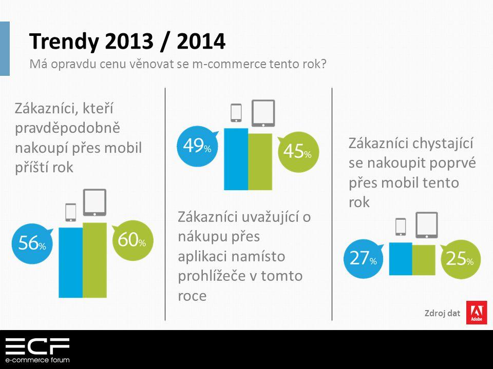 Trendy 2013 / 2014 Má opravdu cenu věnovat se m-commerce tento rok? Zákazníci chystající se nakoupit poprvé přes mobil tento rok Zákazníci uvažující o
