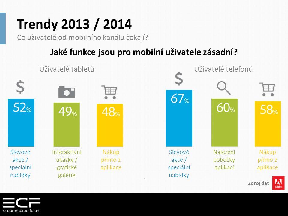 Trendy 2013 / 2014 Co uživatelé od mobilního kanálu čekají? Uživatelé tabletůUživatelé telefonů Jaké funkce jsou pro mobilní uživatele zásadní? Slevov