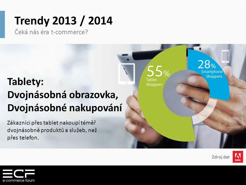 Trendy 2013 / 2014 Čeká nás éra t-commerce? Tablety: Dvojnásobná obrazovka, Dvojnásobné nakupování Zákazníci přes tablet nakoupí téměř dvojnásobně pro