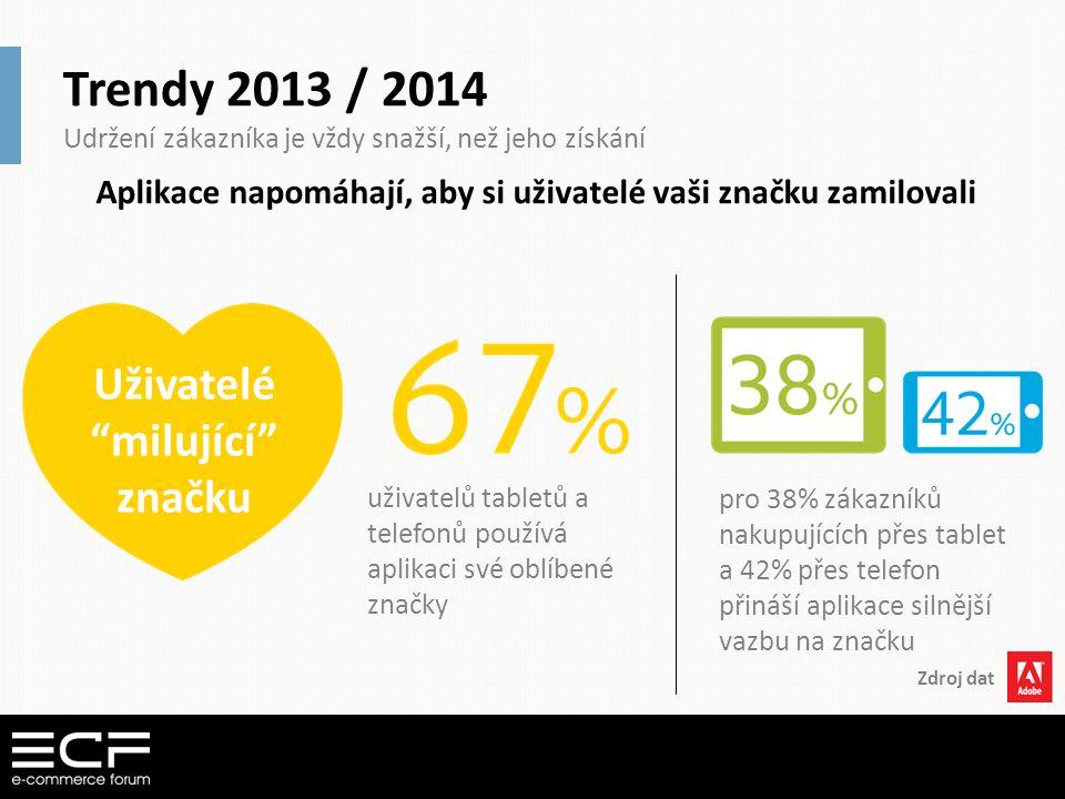 Trendy 2013 / 2014 Udržení zákazníka je vždy snažší, než jeho získání Aplikace napomáhají, aby si uživatelé vaši značku zamilovali uživatelů tabletů a