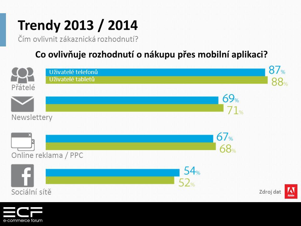 Trendy 2013 / 2014 Čím ovlivnit zákaznická rozhodnutí? Co ovlivňuje rozhodnutí o nákupu přes mobilní aplikaci? Newslettery Online reklama / PPC Sociál