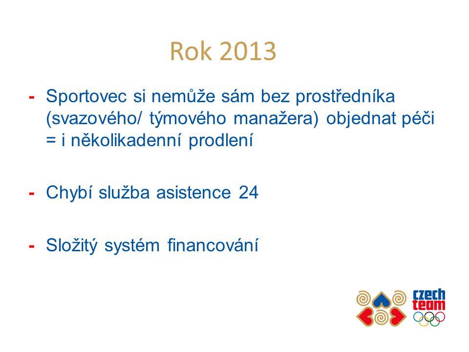 Rok 2013 -Sportovec si nemůže sám bez prostředníka (svazového/ týmového manažera) objednat péči = i několikadenní prodlení -Chybí služba asistence 24 -Složitý systém financování