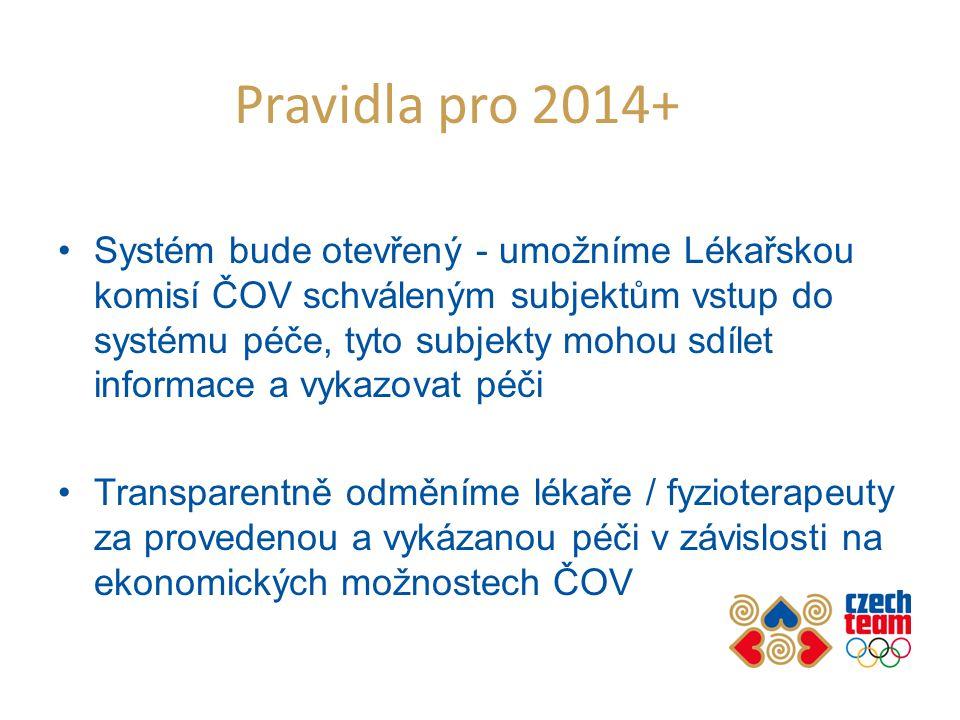 Pravidla pro 2014+ •Systém bude otevřený - umožníme Lékařskou komisí ČOV schváleným subjektům vstup do systému péče, tyto subjekty mohou sdílet informace a vykazovat péči •Transparentně odměníme lékaře / fyzioterapeuty za provedenou a vykázanou péči v závislosti na ekonomických možnostech ČOV