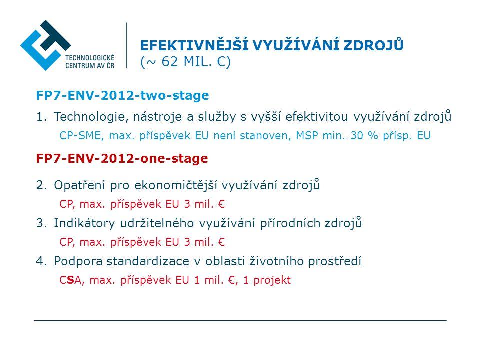 FP7-ENV-2012-two-stage 1.Technologie, nástroje a služby s vyšší efektivitou využívání zdrojů CP-SME, max.