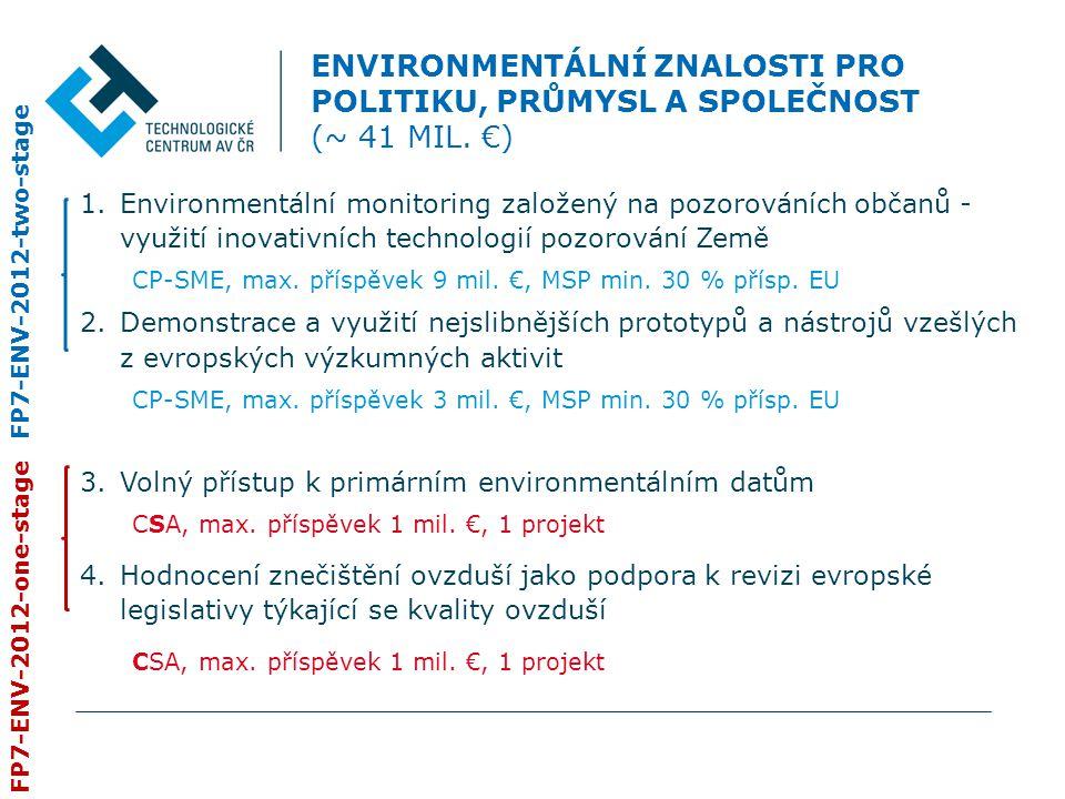 1.Environmentální monitoring založený na pozorováních občanů - využití inovativních technologií pozorování Země CP-SME, max.