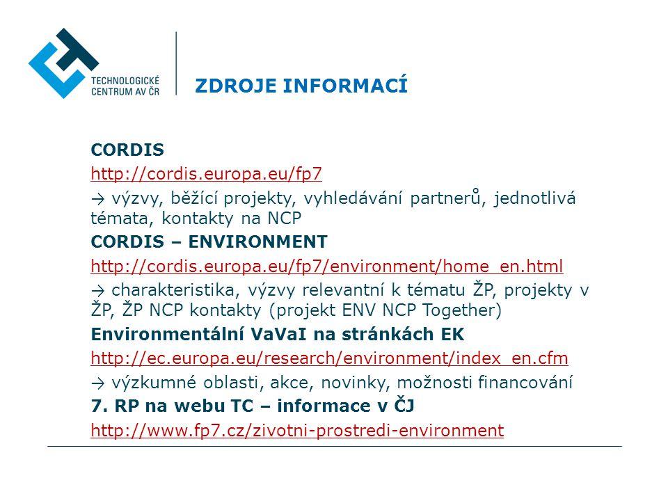 ZDROJE INFORMACÍ CORDIS http://cordis.europa.eu/fp7 → výzvy, běžící projekty, vyhledávání partnerů, jednotlivá témata, kontakty na NCP CORDIS – ENVIRONMENT http://cordis.europa.eu/fp7/environment/home_en.html → charakteristika, výzvy relevantní k tématu ŽP, projekty v ŽP, ŽP NCP kontakty (projekt ENV NCP Together) Environmentální VaVaI na stránkách EK http://ec.europa.eu/research/environment/index_en.cfm → výzkumné oblasti, akce, novinky, možnosti financování 7.
