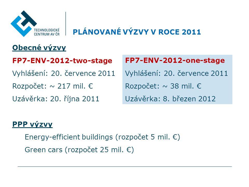 Obecné výzvy FP7-ENV-2012-two-stage Vyhlášení: 20.