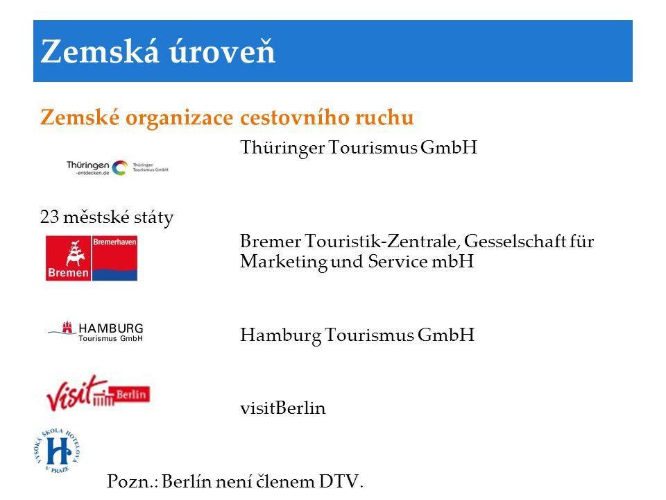 Zemská úroveň Zemské organizace cestovního ruchu Thüringer Tourismus GmbH 23 městské státy Bremer Touristik-Zentrale, Gesselschaft für Marketing und S