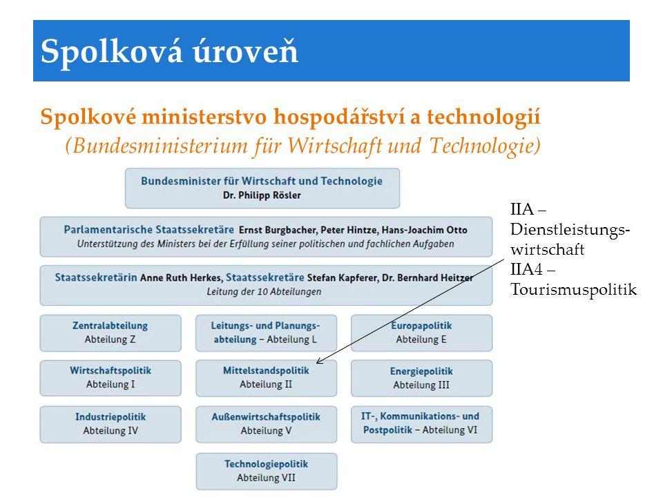 Spolková úroveň Spolkové ministerstvo hospodářství a technologií (Bundesministerium für Wirtschaft und Technologie) IIA – Dienstleistungs- wirtschaft