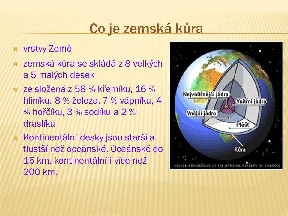 Zemské desky Existuje celkem 13 zemských desek: 1.Pacifická 2.Juan de Fuca (Gorda)  3.Severoamerická 4.Kokosová 5.Karibská 6.Nazca 7.Jihoamerická 8.Scotia 9.Euroasijská 10.Africká 11.Antarktická 12.Indoaustralská 13.Oceánská Filipínská