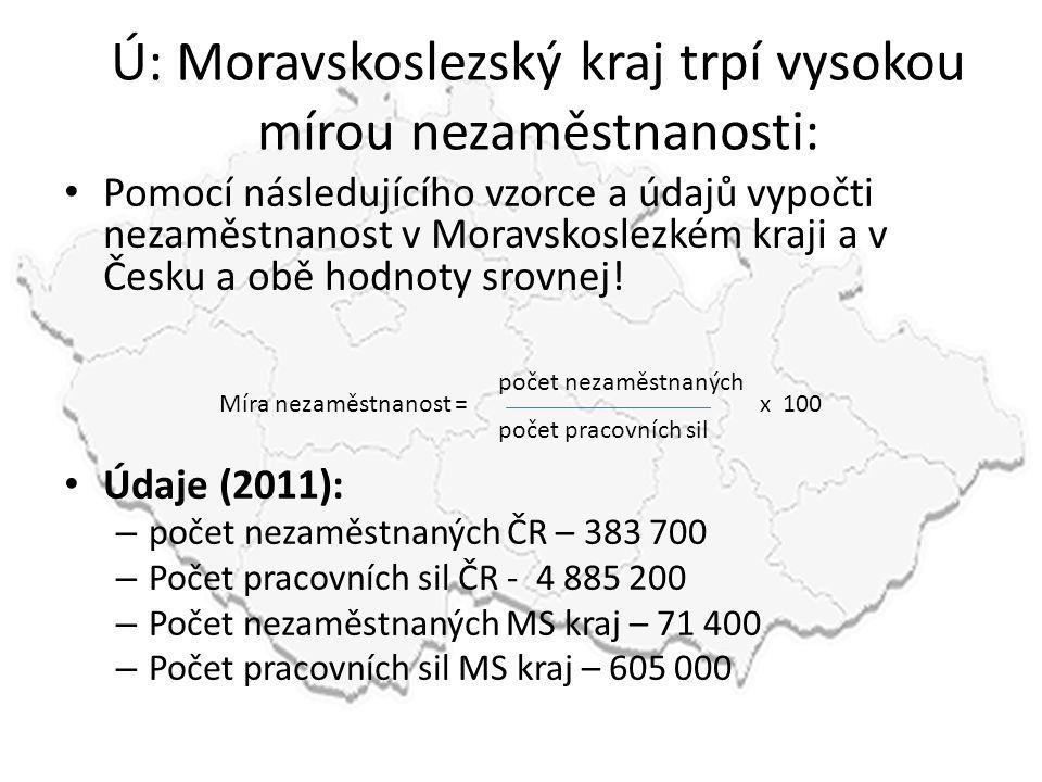 Ú: Moravskoslezský kraj trpí vysokou mírou nezaměstnanosti: • Pomocí následujícího vzorce a údajů vypočti nezaměstnanost v Moravskoslezkém kraji a v Č