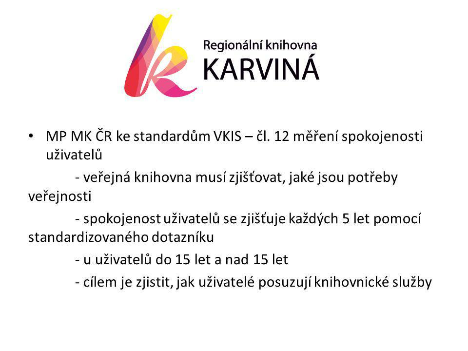• MP MK ČR ke standardům VKIS – čl.