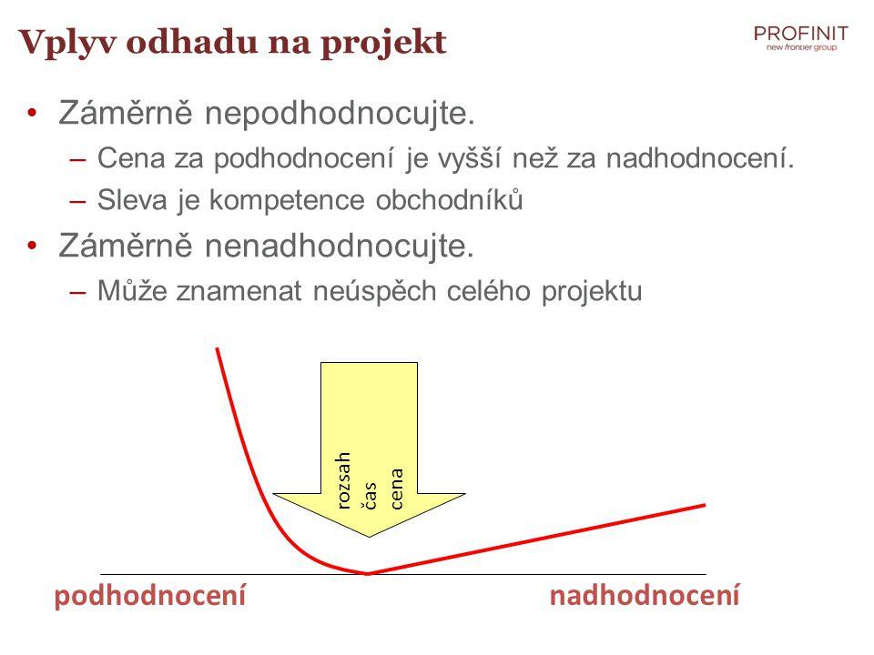 Vplyv odhadu na projekt •Záměrně nepodhodnocujte. –Cena za podhodnocení je vyšší než za nadhodnocení. –Sleva je kompetence obchodníků •Záměrně nenadho
