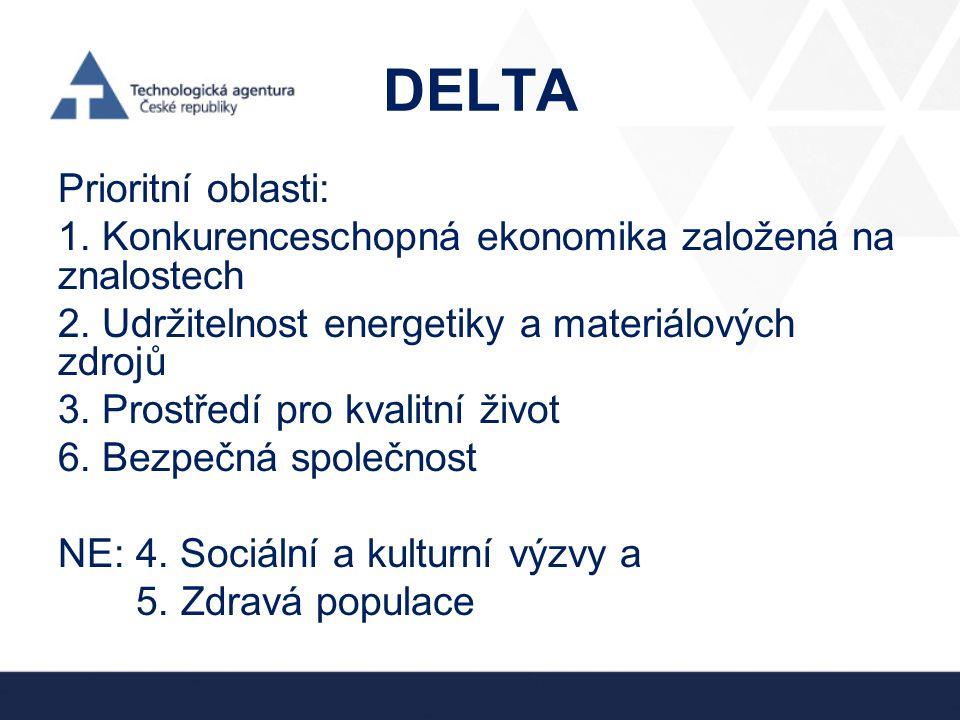 DELTA Prioritní oblasti: 1. Konkurenceschopná ekonomika založená na znalostech 2. Udržitelnost energetiky a materiálových zdrojů 3. Prostředí pro kval