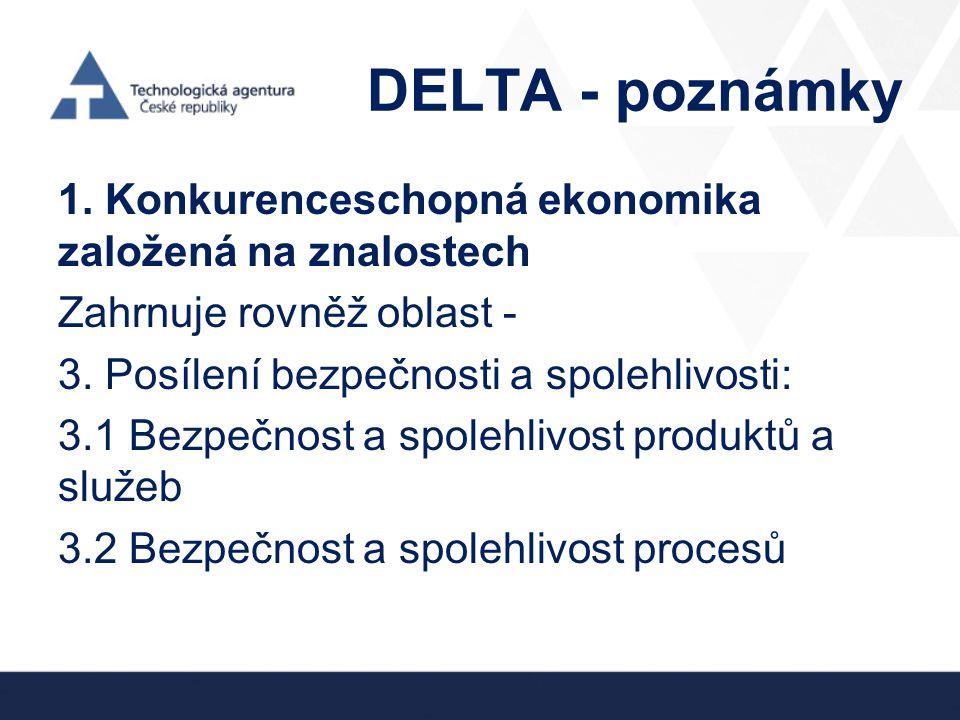 DELTA - poznámky 1. Konkurenceschopná ekonomika založená na znalostech Zahrnuje rovněž oblast - 3. Posílení bezpečnosti a spolehlivosti: 3.1 Bezpečnos