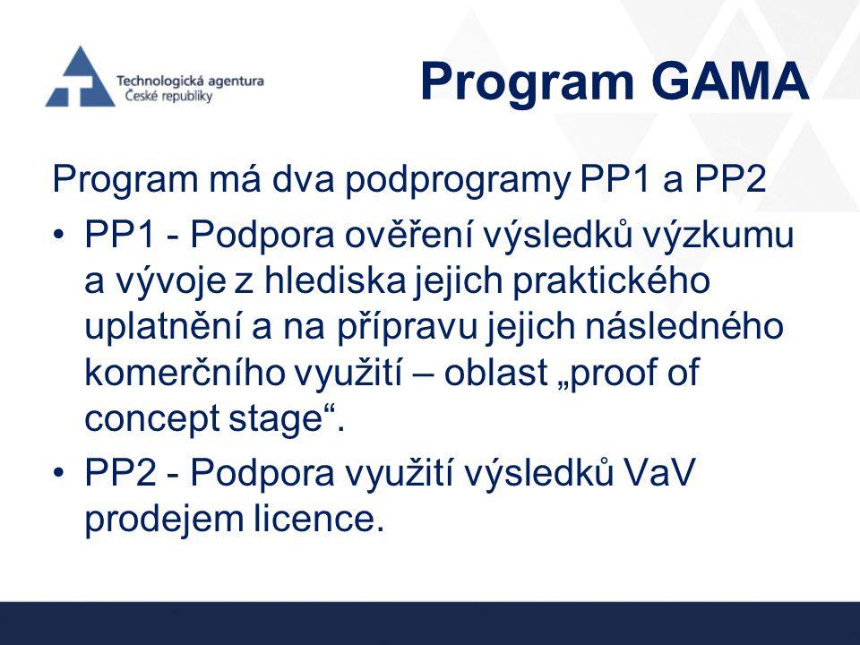 Program GAMA Program má dva podprogramy PP1 a PP2 •PP1 - Podpora ověření výsledků výzkumu a vývoje z hlediska jejich praktického uplatnění a na přípra