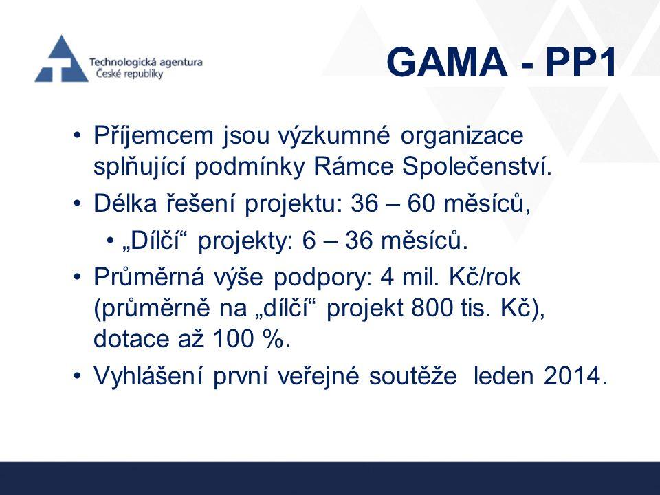 """GAMA - PP1 •Příjemcem jsou výzkumné organizace splňující podmínky Rámce Společenství. •Délka řešení projektu: 36 – 60 měsíců, •""""Dílčí"""" projekty: 6 – 3"""