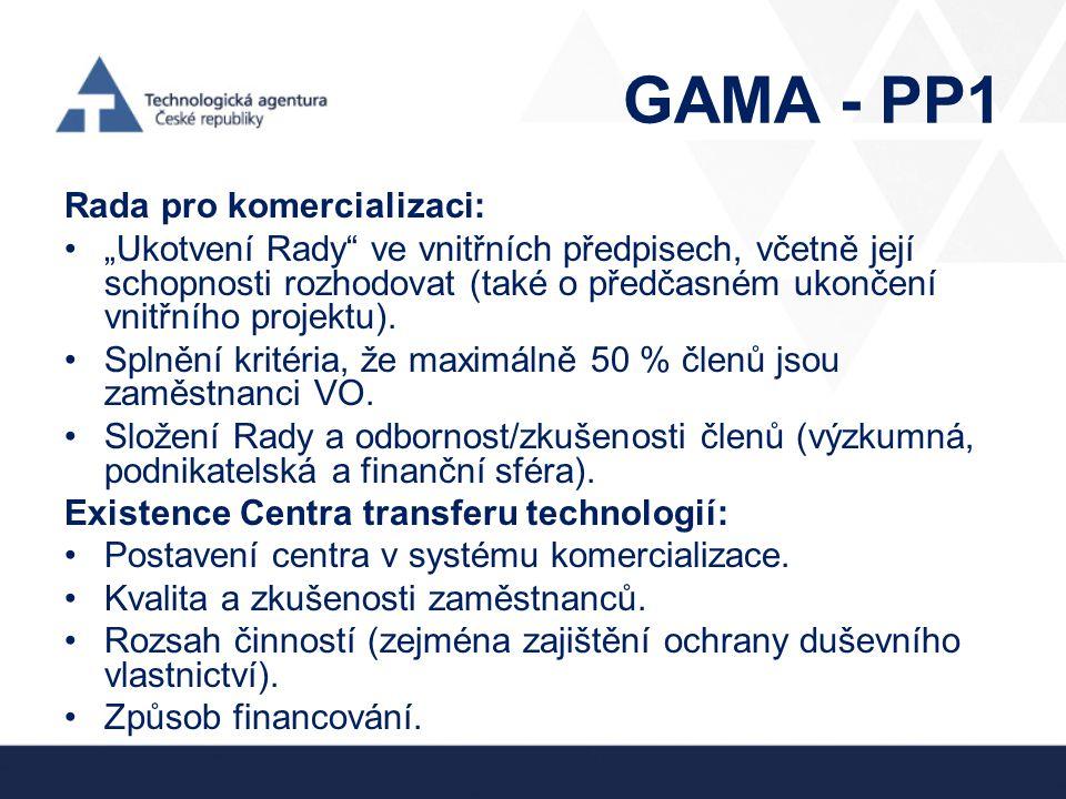 """GAMA - PP1 Rada pro komercializaci: •""""Ukotvení Rady"""" ve vnitřních předpisech, včetně její schopnosti rozhodovat (také o předčasném ukončení vnitřního"""