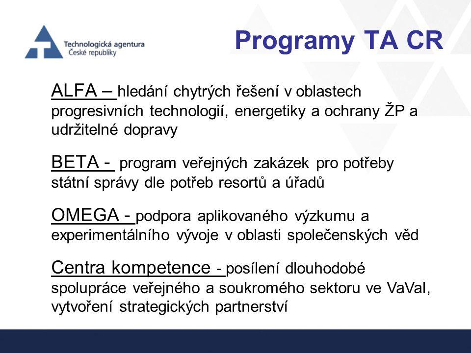 Programy TA CR ALFA – hledání chytrých řešení v oblastech progresivních technologií, energetiky a ochrany ŽP a udržitelné dopravy BETA - program veřej
