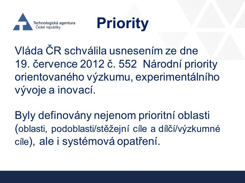 Priority Vláda ČR schválila usnesením ze dne 19. července 2012 č. 552 Národní priority orientovaného výzkumu, experimentálního vývoje a inovací. Byly