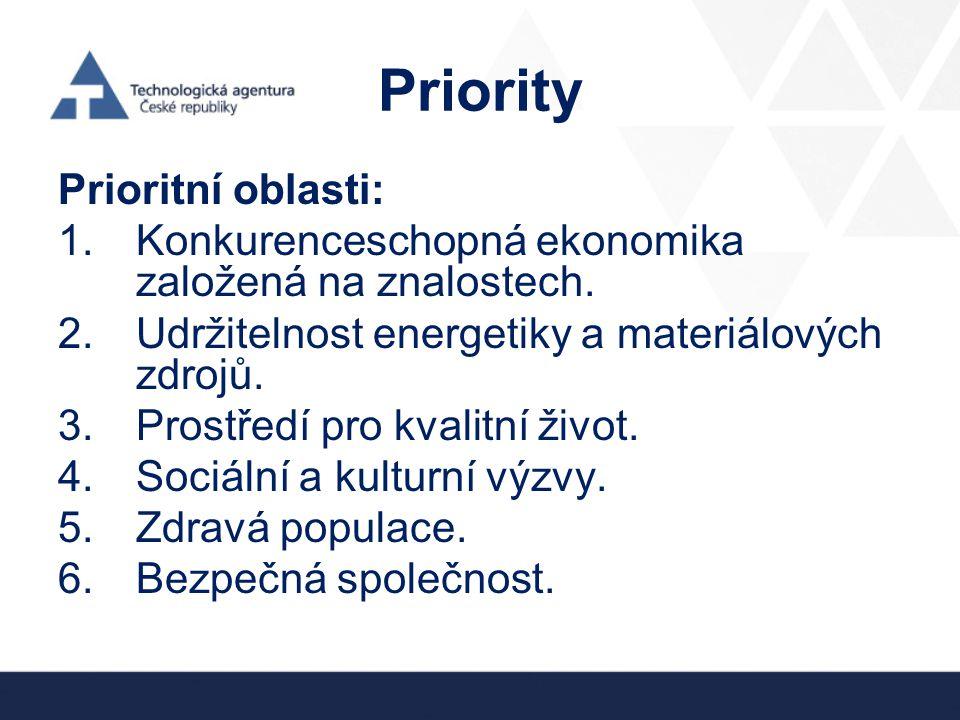 Priority Prioritní oblasti: 1.Konkurenceschopná ekonomika založená na znalostech. 2.Udržitelnost energetiky a materiálových zdrojů. 3.Prostředí pro kv