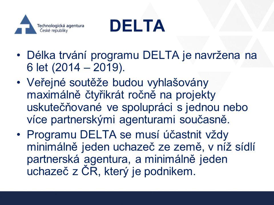 DELTA •Délka trvání programu DELTA je navržena na 6 let (2014 – 2019). •Veřejné soutěže budou vyhlašovány maximálně čtyřikrát ročně na projekty uskute