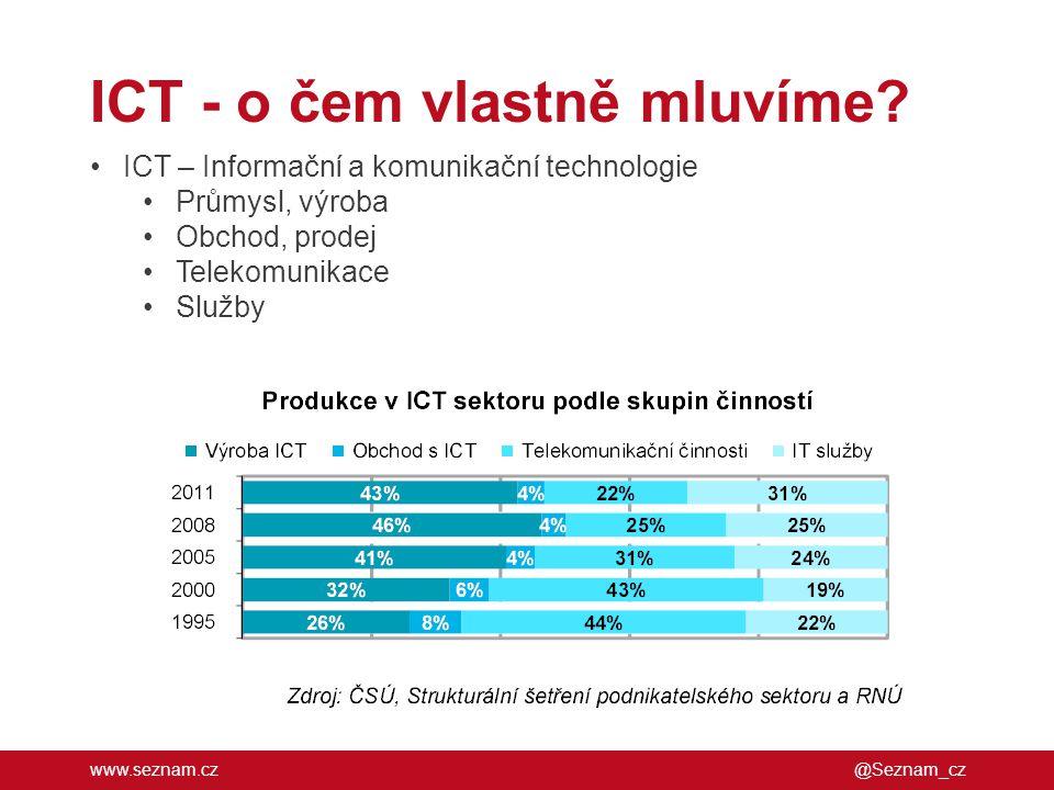 www.seznam.cz ICT - o čem vlastně mluvíme? @Seznam_cz •ICT – Informační a komunikační technologie •Průmysl, výroba •Obchod, prodej •Telekomunikace •Sl