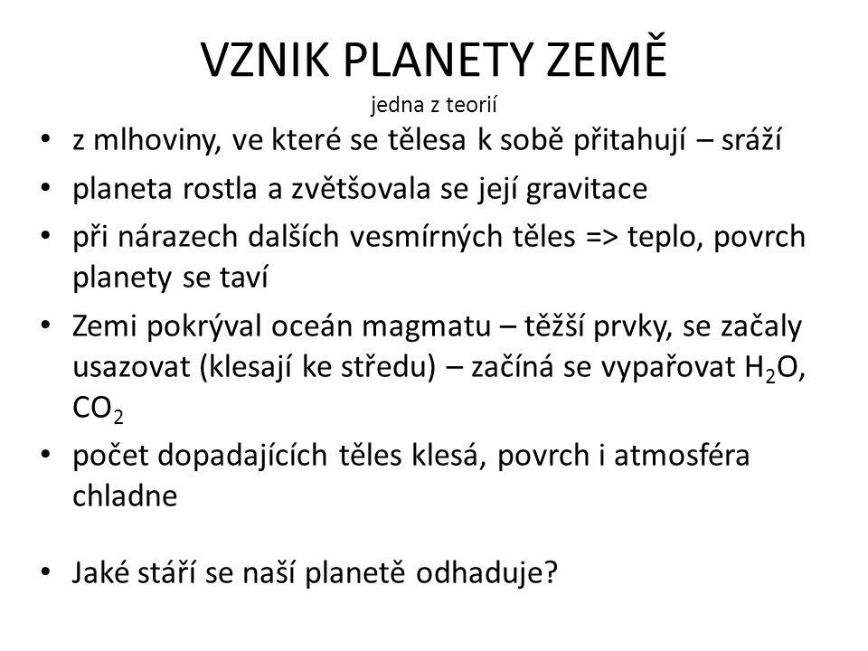 VZNIK PLANETY ZEMĚ jedna z teorií • z mlhoviny, ve které se tělesa k sobě přitahují – sráží • planeta rostla a zvětšovala se její gravitace • při nára